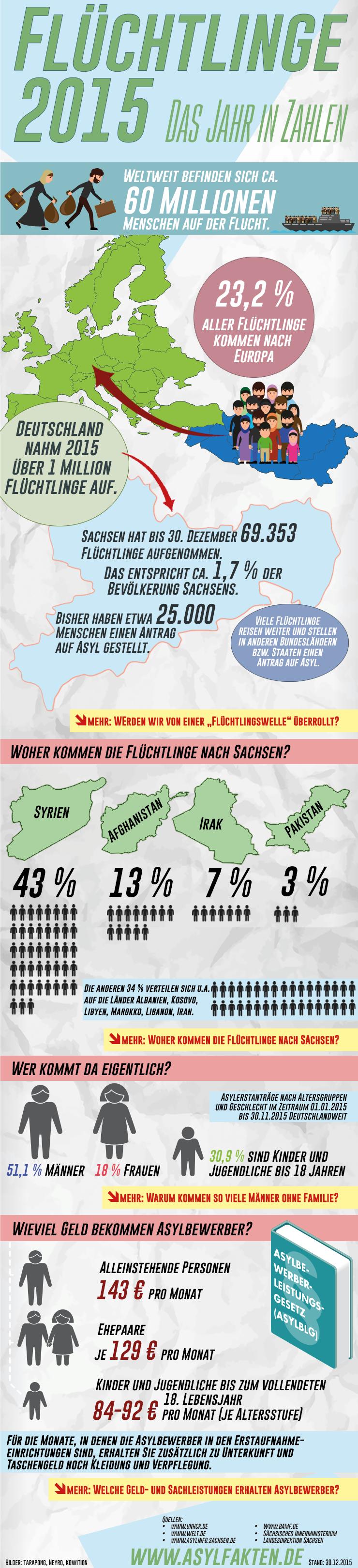 infografik2015